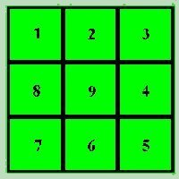 Anti-Magic Square Picture